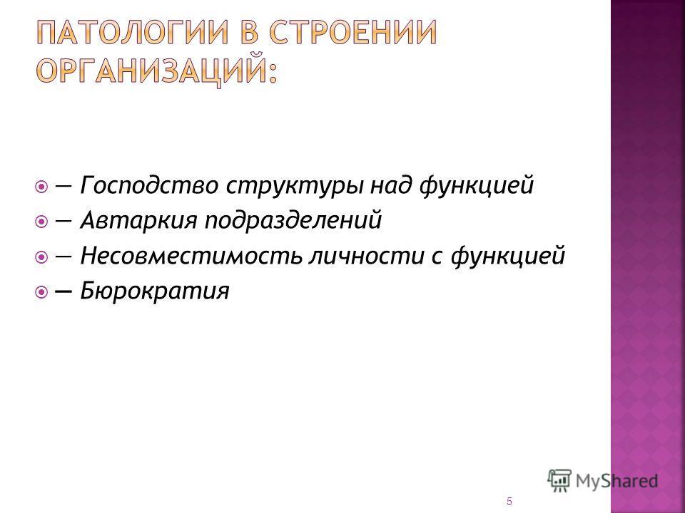 Господство структуры над функцией Автаркия подразделений Несовместимость личности с функцией Бюрократия 5
