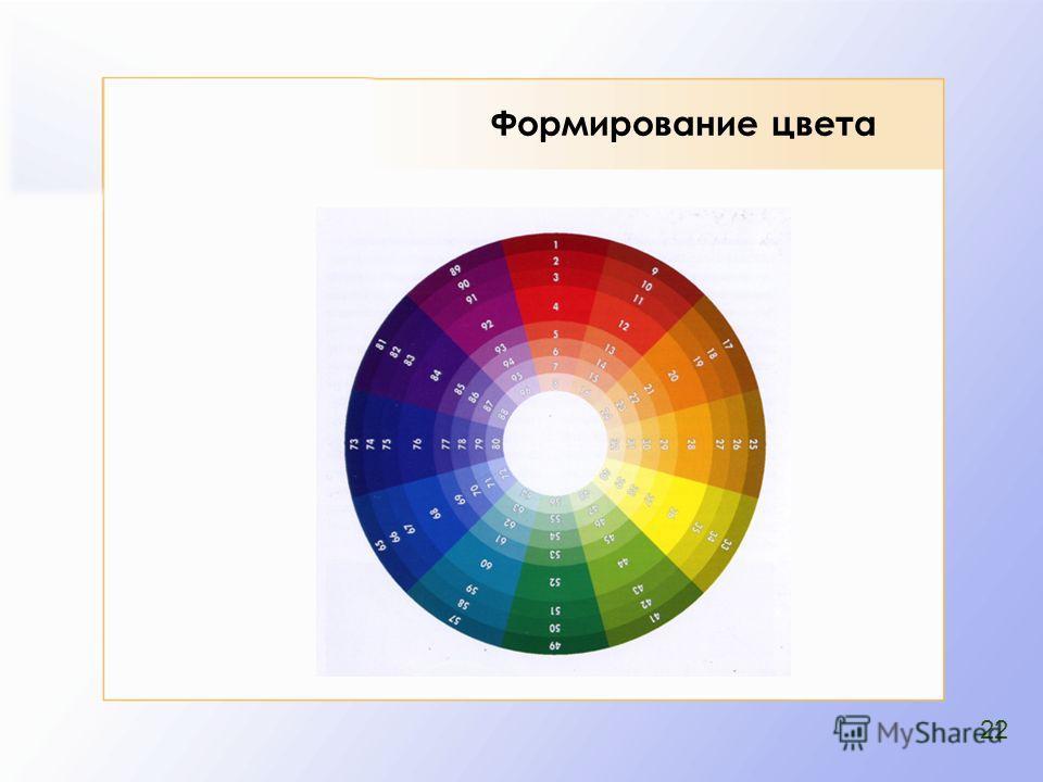 Формирование цвета 22