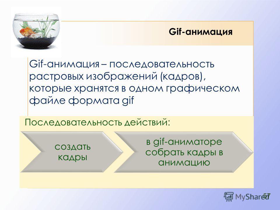 Gif-анимация Gif-анимация – последовательность растровых изображений (кадров), которые хранятся в одном графическом файле формата gif создать кадры в gif-аниматоре собрать кадры в анимацию Последовательность действий: 57