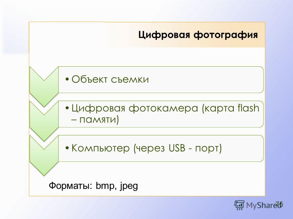 Цифровая фотография Объект съемки Цифровая фотокамера (карта flash – памяти) Компьютер (через USB - порт) Форматы: bmp, jpeg 75