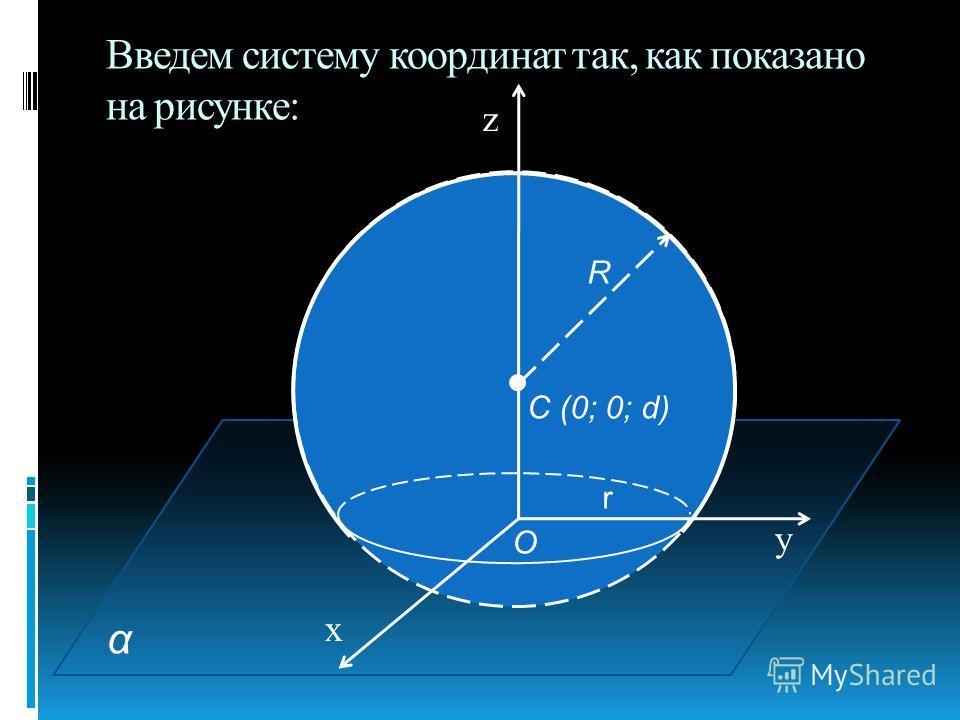 Введем систему координат так, как показано на рисунке: α О R r С (0; 0; d) z y x