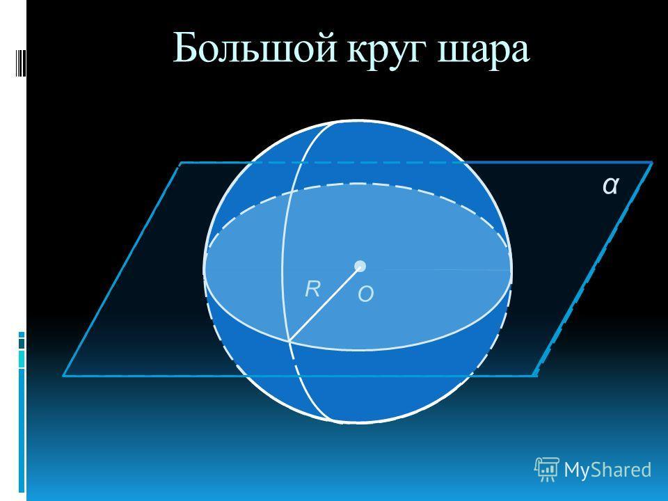Большой круг шара О R α