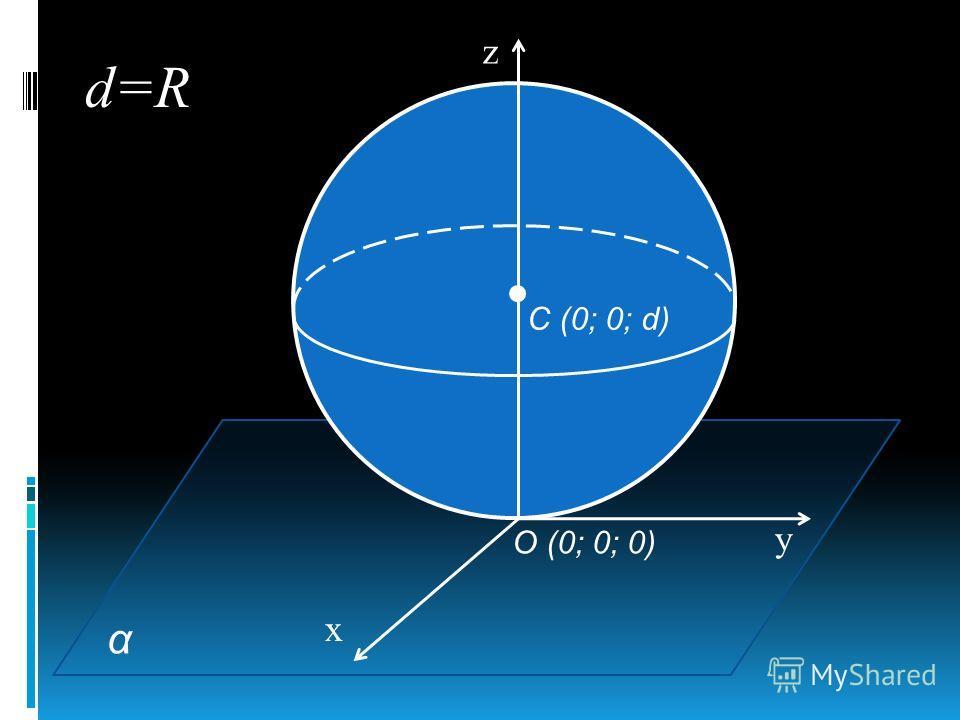 О (0; 0; 0) С (0; 0; d) α z y x d=R
