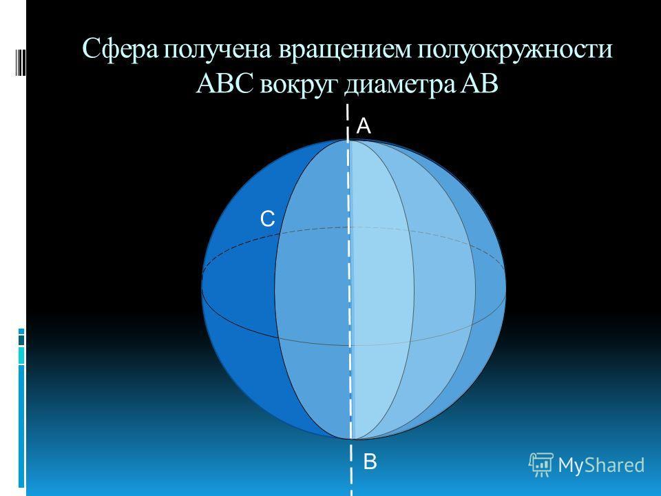 Сфера получена вращением полуокружности АВС вокруг диаметра АВ А С В