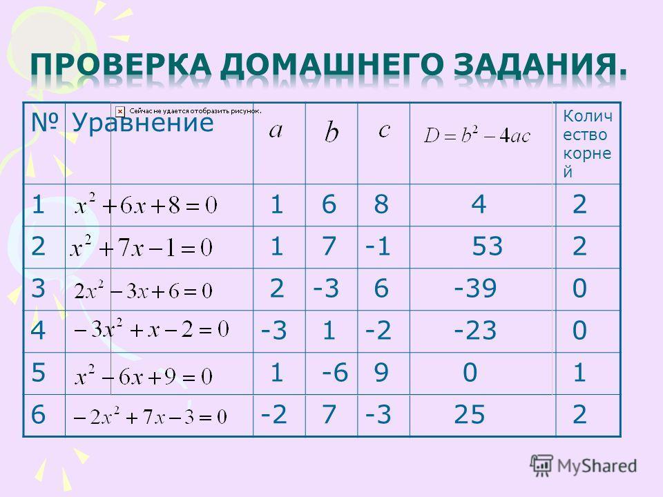 Уравнение Колич ество корне й 1 1 6 8 4 2 2 1 7 53 2 3 2-3 6 -39 0 4-3 1-2 -23 0 5 1 -6 9 0 1 6-2 7-3 25 2