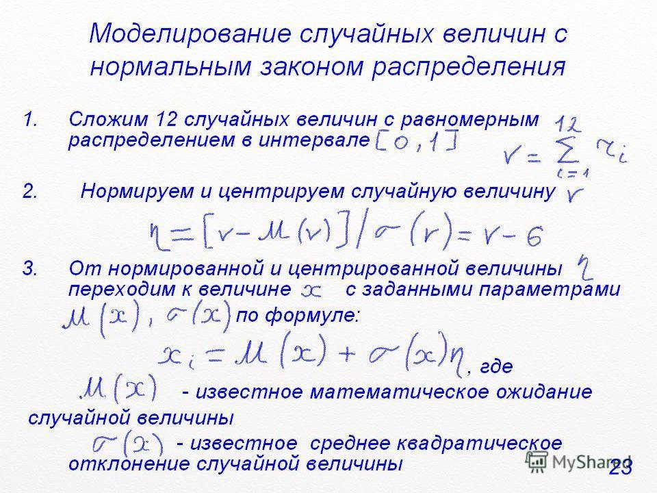Моделирование случайных величин с нормальным законом распределения 1.Сложим 12 случайных величин с равномерным распределением в интервале 2. Нормируем и центрируем случайную величину 3.От нормированной и центрированной величины переходим к величине с