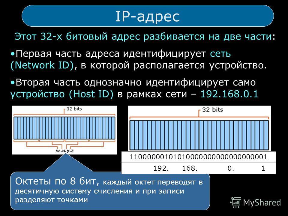 IP-адрес Этот 32-х битовый адрес разбивается на две части: Первая часть адреса идентифицирует сеть (Network ID), в которой располагается устройство. Вторая часть однозначно идентифицирует само устройство (Host ID) в рамках сети – 192.168.0.1 Октеты п