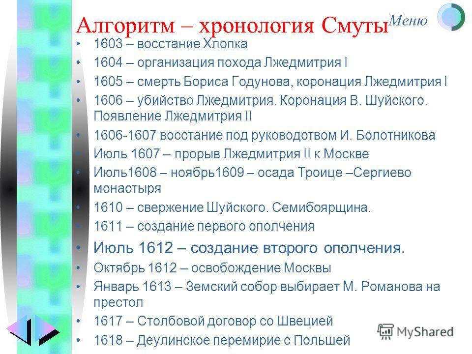 Меню Алгоритм – хронология Смуты 1603 – восстание Хлопка 1604 – организация похода Лжедмитрия I 1605 – смерть Бориса Годунова, коронация Лжедмитрия I 1606 – убийство Лжедмитрия. Коронация В. Шуйского. Появление Лжедмитрия II 1606-1607 восстание под р