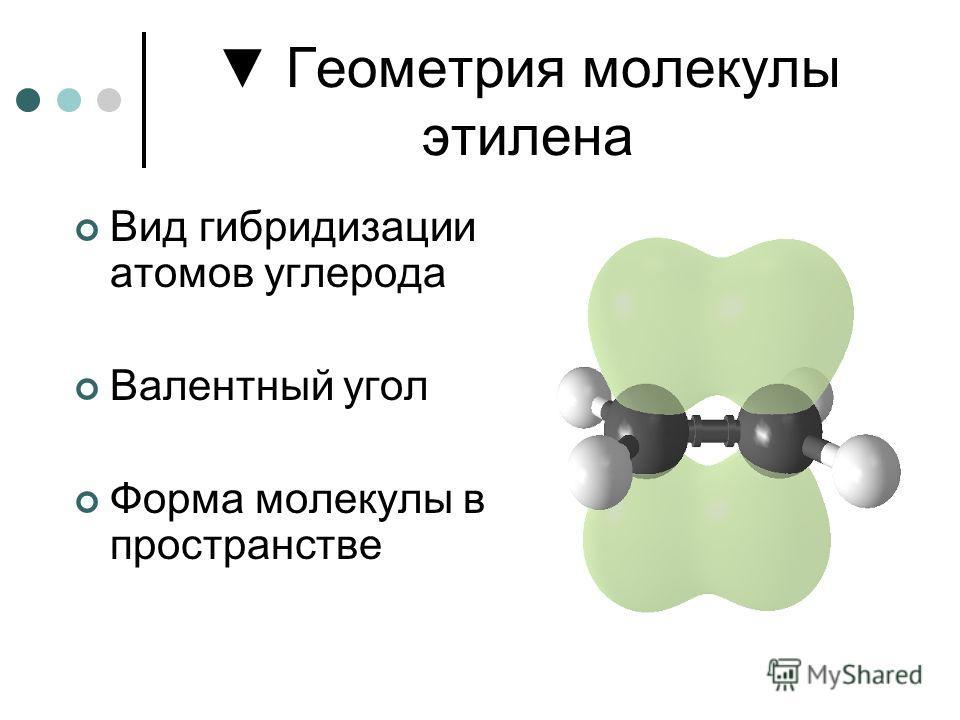 Геометрия молекулы этилена Вид гибридизации атомов углерода Валентный угол Форма молекулы в пространстве