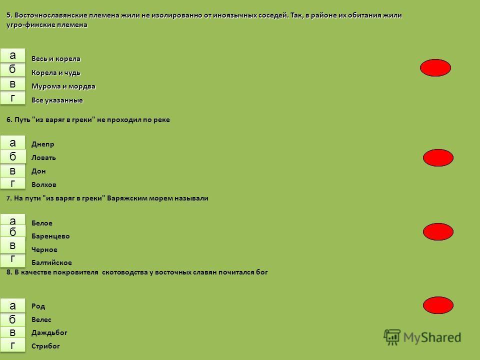 5. Восточнославянские племена жили не изолированно от иноязычных соседей. Так, в районе их обитания жили угро-финские племена Весь и корела Корела и чудь Мурома и мордва Все указанные г г в в б б а а 6. Путь