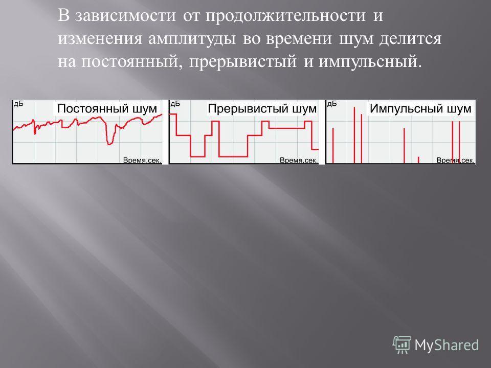 В зависимости от продолжительности и изменения амплитуды во времени шум делится на постоянный, прерывистый и импульсный.