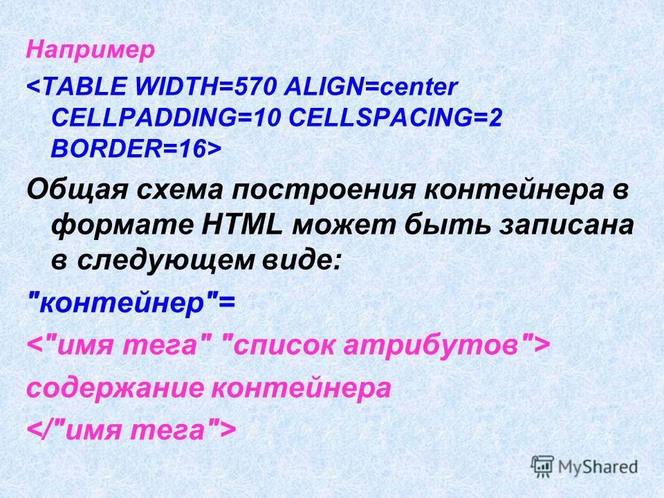 Например Общая схема построения контейнера в формате HTML может быть записана в следующем виде: контейнер= содержание контейнера