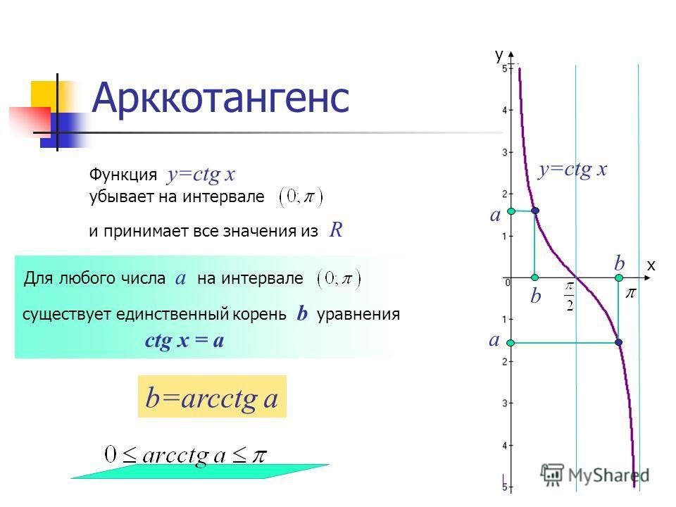Арккотангенс а b а b x y y=ctg x Функция y=ctg x убывает на интервале Для любого числа а на интервале существует единственный корень b уравнения ctg x = a b=arcctg a и принимает все значения из R