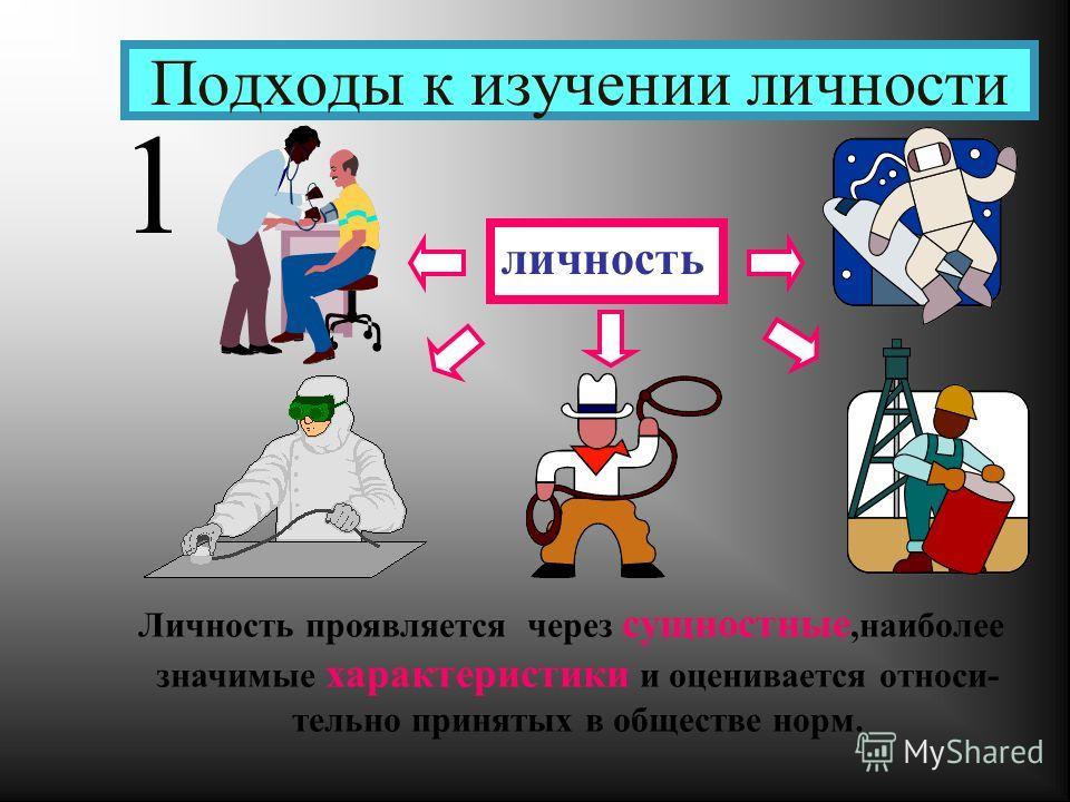 личность Подходы к изучении личности 1 Личность проявляется через сущностные,наиболее значимые характеристики и оценивается относи- тельно принятых в обществе норм.