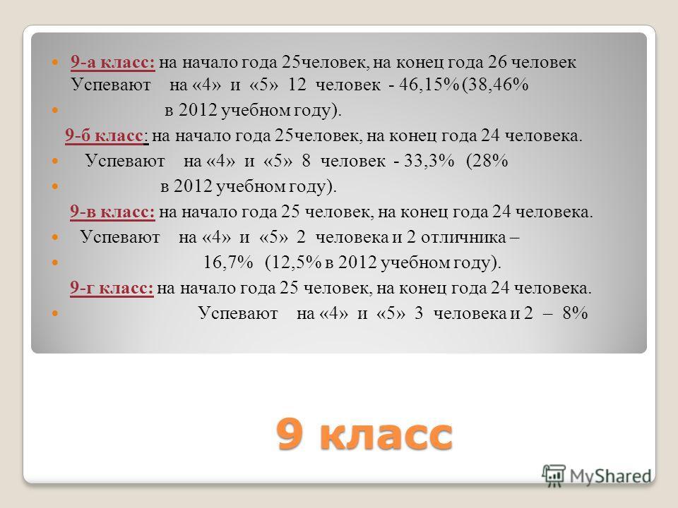 9 класс 9 класс 9-а класс: на начало года 25человек, на конец года 26 человек Успевают на «4» и «5» 12 человек - 46,15% (38,46% в 2012 учебном году). 9-б класс: на начало года 25человек, на конец года 24 человека. Успевают на «4» и «5» 8 человек - 33