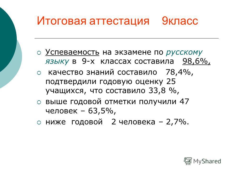 Итоговая аттестация 9класс Успеваемость на экзамене по русскому языку в 9-х классах составила 98,6%, качество знаний составило 78,4%, подтвердили годовую оценку 25 учащихся, что составило 33,8 %, выше годовой отметки получили 47 человек – 63,5%, ниже