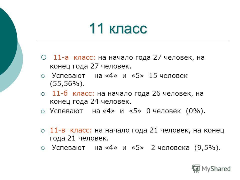 11 класс 11 класс 11-а класс: на начало года 27 человек, на конец года 27 человек. Успевают на «4» и «5» 15 человек (55,56%). 11-б класс: на начало года 26 человек, на конец года 24 человек. Успевают на «4» и «5» 0 человек (0%). 11-в класс: на начало