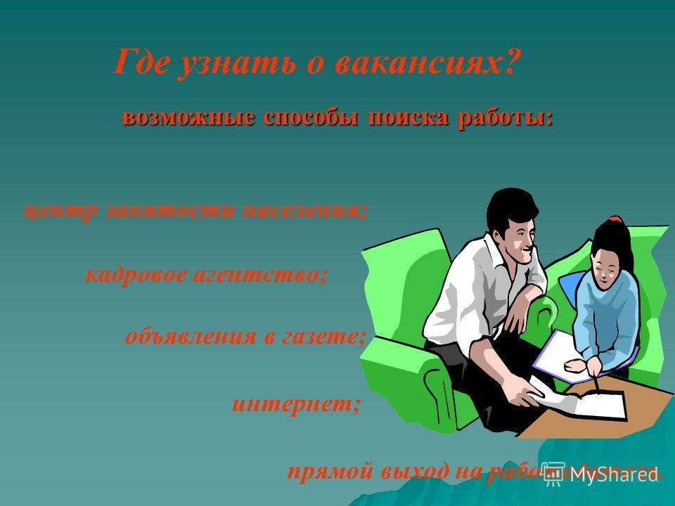 Процесс поиска работы. Практические рекомендации