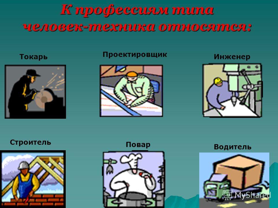 К лассификация профессий Предмет труда это то, на что направлен труд человека. Человек – техника Человек – природа Человек – образ Человек – человек Человек - знак