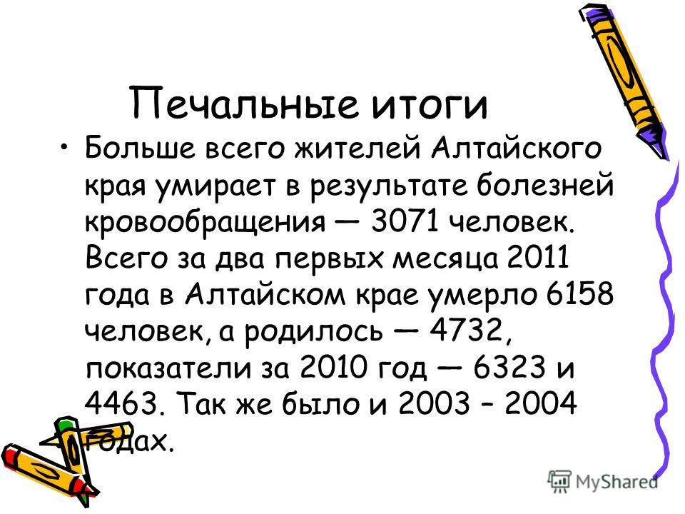 Печальные итоги Больше всего жителей Алтайского края умирает в результате болезней кровообращения 3071 человек. Всего за два первых месяца 2011 года в Алтайском крае умерло 6158 человек, а родилось 4732, показатели за 2010 год 6323 и 4463. Так же был