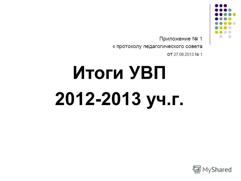 Приложение 1 к протоколу педагогического совета от 27.08.2013 1 Итоги УВП 2012-2013 уч.г.