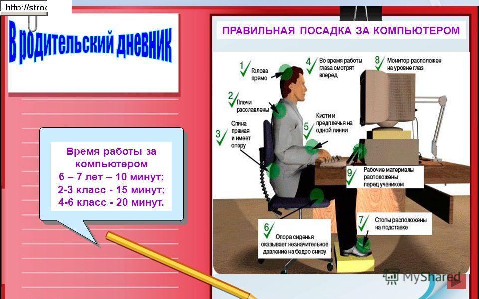 Время работы за компьютером 6 – 7 лет – 10 минут; 2-3 класс - 15 минут; 4-6 класс - 20 минут. ПРАВИЛЬНАЯ ПОСАДКА ЗА КОМПЬЮТЕРОМ