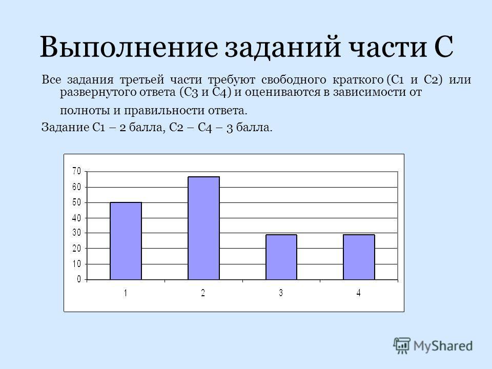Выполнение заданий части С Все задания третьей части требуют свободного краткого (С1 и С2) или развернутого ответа (С3 и С4) и оцениваются в зависимости от полноты и правильности ответа. Задание С1 – 2 балла, С2 – С4 – 3 балла.