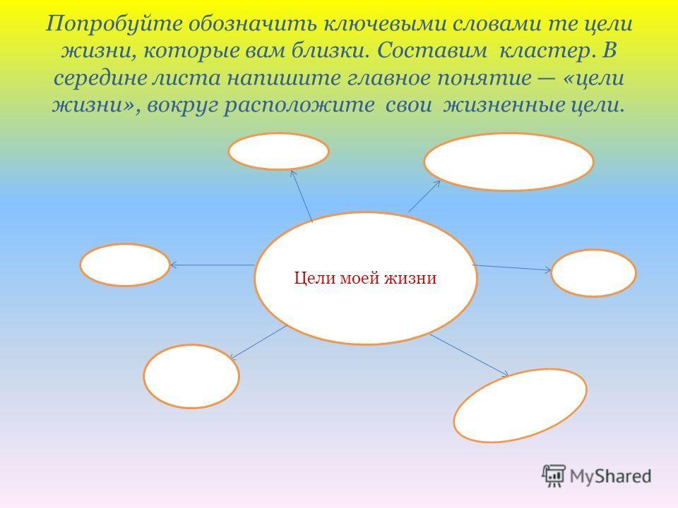 Попробуйте обозначить ключевыми словами те цели жизни, которые вам близки. Составим кластер. В середине листа напишите главное понятие «цели жизни», вокруг расположите свои жизненные цели. Цели моей жизни