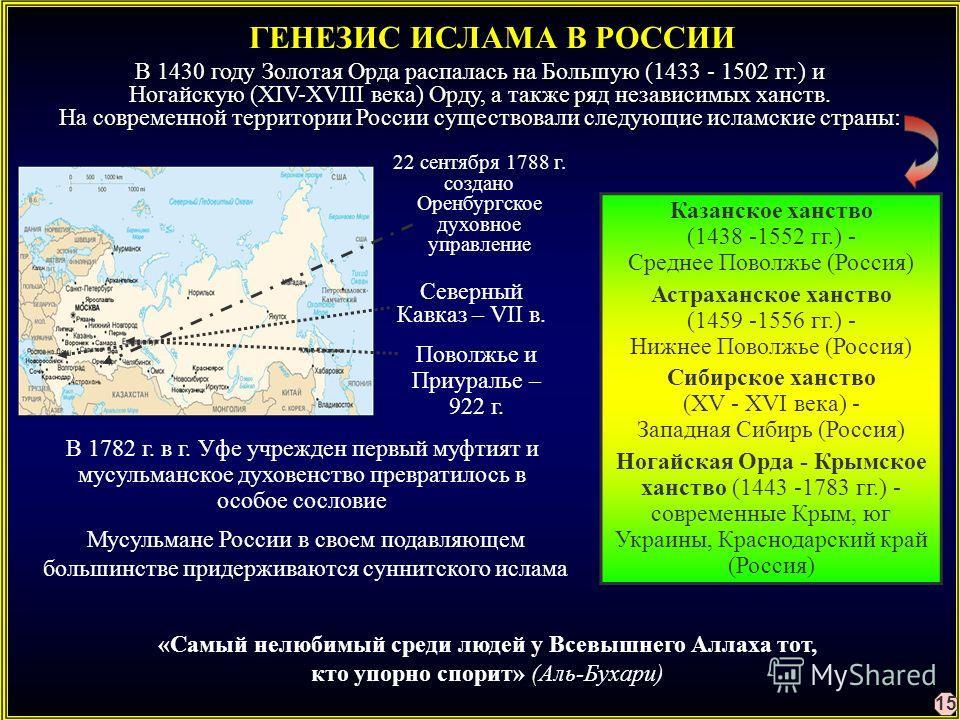 Казанское ханство (1438 -1552 гг.) - Среднее Поволжье (Россия) Астраханское ханство (1459 -1556 гг.) - Нижнее Поволжье (Россия) Сибирское ханство (XV - XVI века) - Западная Сибирь (Россия) Ногайская Орда - Крымское ханство (1443 -1783 гг.) - современ