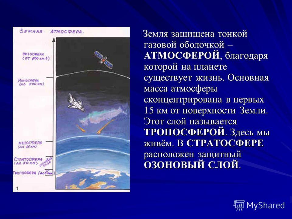 Земля защищена тонкой газовой оболочкой – АТМОСФЕРОЙ, благодаря которой на планете существует жизнь. Основная масса атмосферы сконцентрирована в первых 15 км от поверхности Земли. Этот слой называется ТРОПОСФЕРОЙ. Здесь мы живём. В СТРАТОСФЕРЕ распол