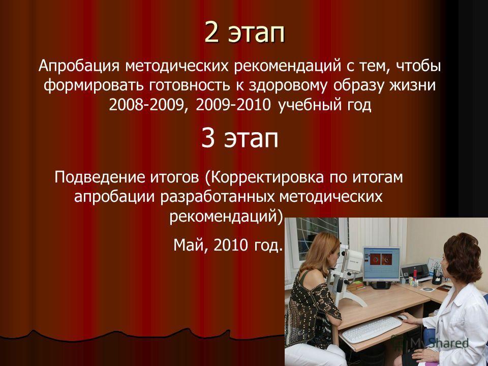 2 этап Апробация методических рекомендаций с тем, чтобы формировать готовность к здоровому образу жизни 2008-2009, 2009-2010 учебный год 3 этап Подведение итогов (Корректировка по итогам апробации разработанных методических рекомендаций). Май, 2010 г