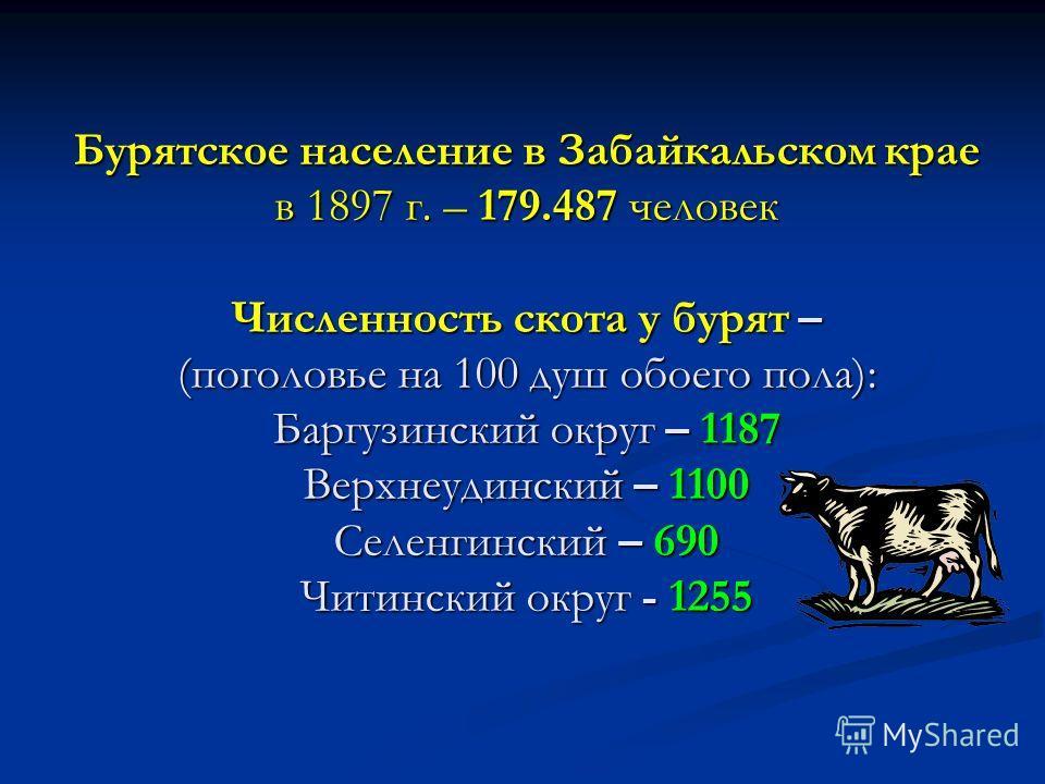 Бурятское население в Забайкальском крае в 1897 г. – 179.487 человек Численность скота у бурят – (поголовье на 100 душ обоего пола): Баргузинский округ – 1187 Верхнеудинский – 1100 Селенгинский – 690 Читинский округ - 1255