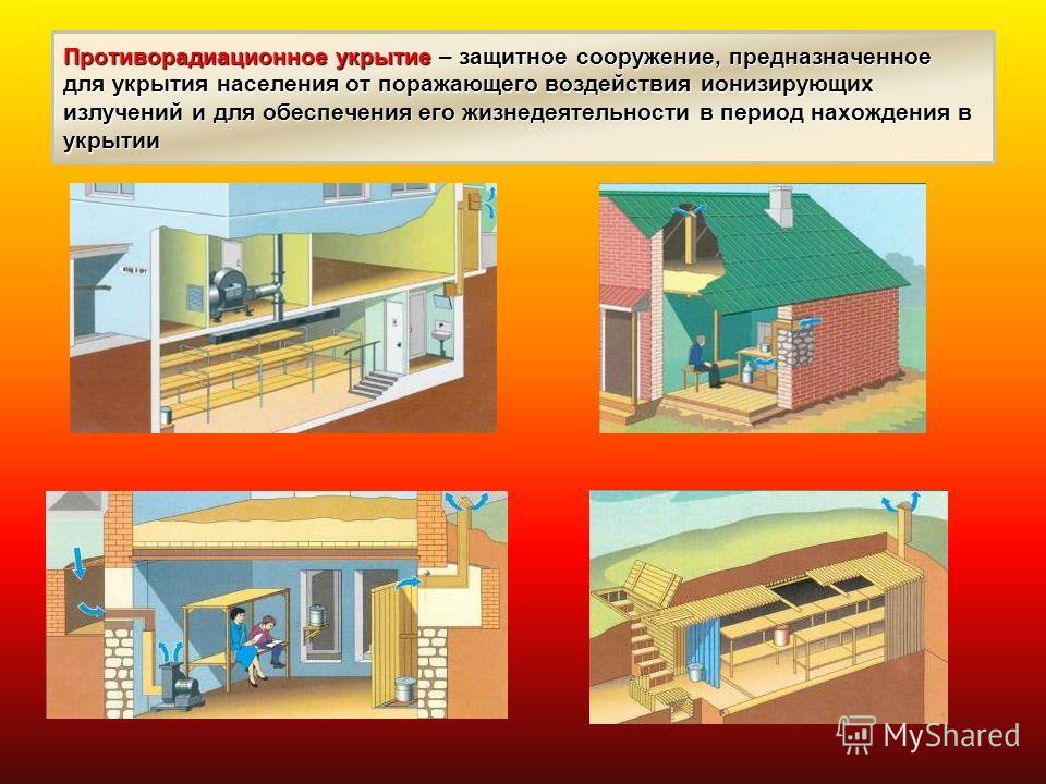 Противорадиационное укрытие защитное сооружение, предназначенное для укрытия населения от поражающего воздействия ионизирующих излучений и для обеспечения его жизнедеятельности в период нахождения в укрытии Противорадиационное укрытие – защитное соор