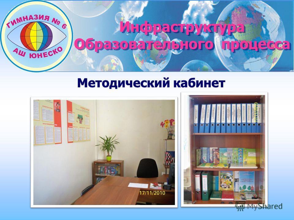 Инфраструктура Образовательного процесса Инфраструктура Образовательного процесса