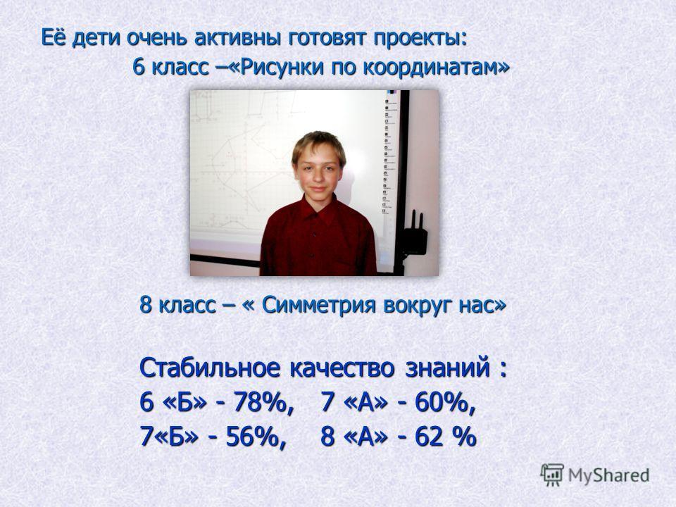 Её дети очень активны готовят проекты: 6 класс –«Рисунки по координатам» 6 класс –«Рисунки по координатам» 8 класс – « Симметрия вокруг нас» 8 класс – « Симметрия вокруг нас» Стабильное качество знаний : Стабильное качество знаний : 6 «Б» - 78%, 7 «А