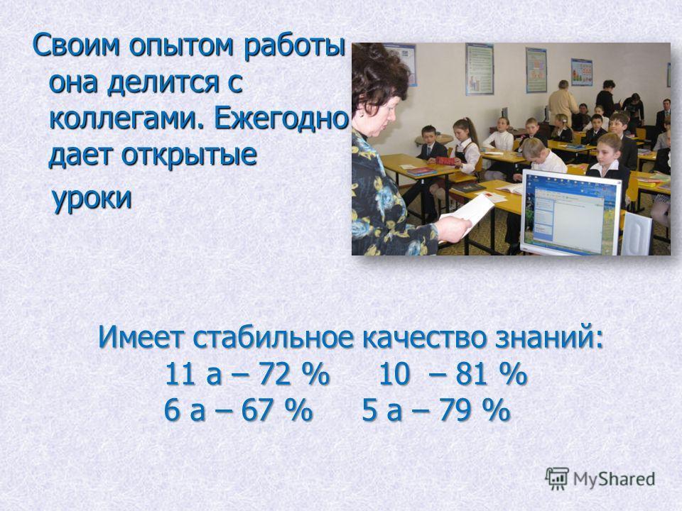 Своим опытом работы она делится с коллегами. Ежегодно дает открытые Своим опытом работы она делится с коллегами. Ежегодно дает открытые уроки уроки Имеет стабильное качество знаний: 11 а – 72 % 10 – 81 % 11 а – 72 % 10 – 81 % 6 а – 67 % 5 а – 79 % 6