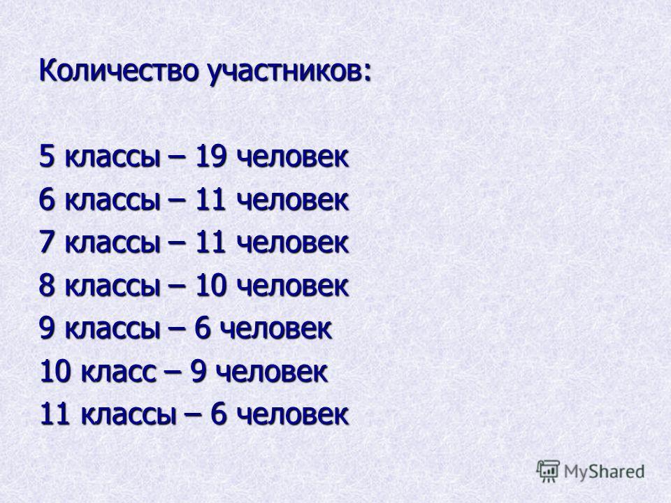 Количество участников: 5 классы – 19 человек 6 классы – 11 человек 7 классы – 11 человек 8 классы – 10 человек 9 классы – 6 человек 10 класс – 9 человек 11 классы – 6 человек