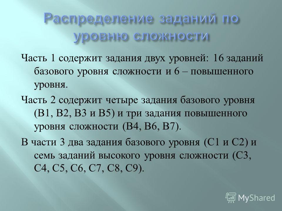 Часть 1 содержит задания двух уровней : 16 заданий базового уровня сложности и 6 – повышенного уровня. Часть 2 содержит четыре задания базового уровня ( В 1, В 2, В 3 и В 5) и три задания повышенного уровня сложности ( В 4, В 6, В 7). В части 3 два з