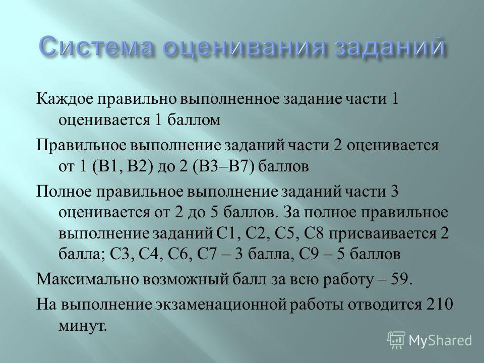 Каждое правильно выполненное задание части 1 оценивается 1 баллом Правильное выполнение заданий части 2 оценивается от 1 ( В 1, В 2) до 2 ( В 3– В 7) баллов Полное правильное выполнение заданий части 3 оценивается от 2 до 5 баллов. За полное правильн