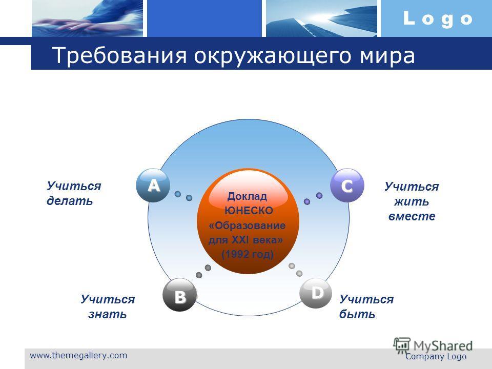 L o g o www.themegallery.com Company Logo Требования окружающего мира Доклад ЮНЕСКО «Образование для XXI века» (1992 год) B B C D A Учиться делать Учиться жить вместе Учиться знать Учиться быть