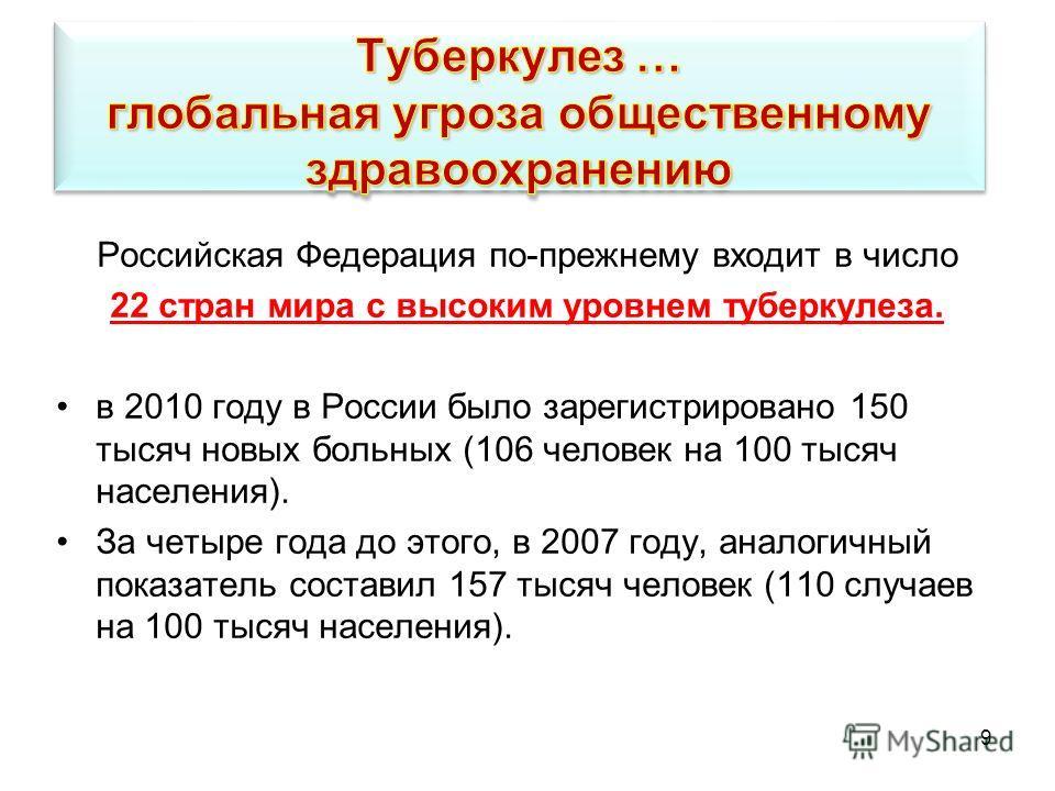 9 Российская Федерация по-прежнему входит в число 22 стран мира с высоким уровнем туберкулеза. в 2010 году в России было зарегистрировано 150 тысяч новых больных (106 человек на 100 тысяч населения). За четыре года до этого, в 2007 году, аналогичный