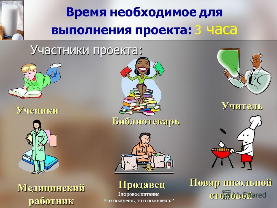 Здоровое питание Что пожуёшь, то и поживешь? Время необходимое для выполнения проекта: 3 часа Участники проекта: Ученики Учитель Библиотекарь Продавец Повар школьной столовой Медицинский работник