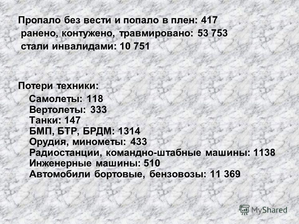 Пропало без вести и попало в плен: 417 ранено, контужено, травмировано: 53 753 стали инвалидами: 10 751 Потери техники: Самолеты: 118 Вертолеты: 333 Танки: 147 БМП, БТР, БРДМ: 1314 Орудия, минометы: 433 Радиостанции, командно-штабные машины: 1138 Инж