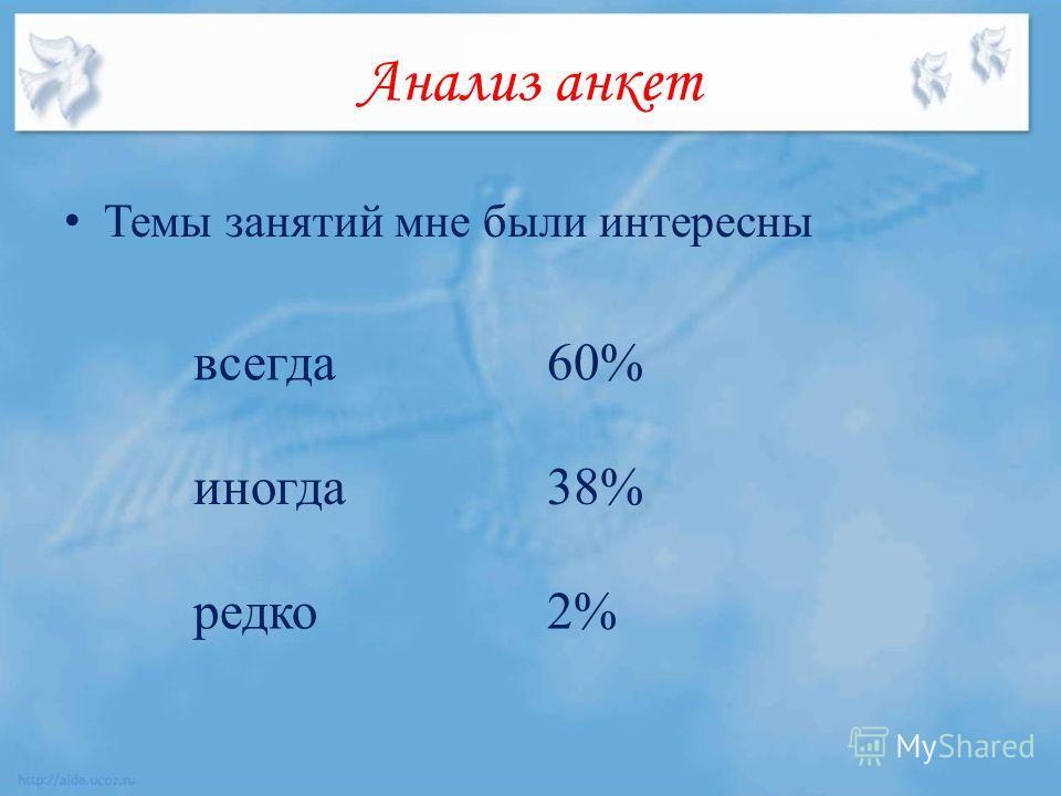 Анализ анкет Темы занятий мне были интересны всегда60% иногда38% редко2%