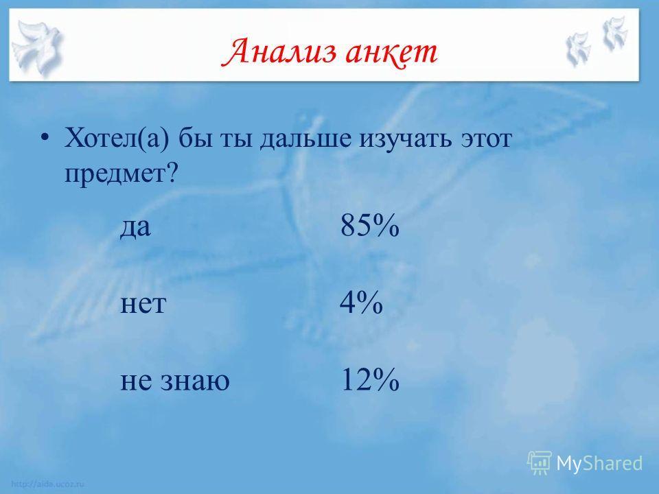 Анализ анкет Хотел(а) бы ты дальше изучать этот предмет? да85% нет4% не знаю12%