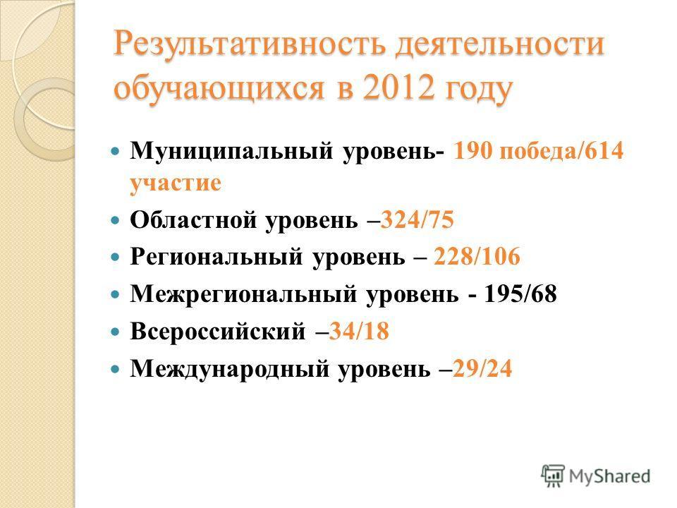Результативность деятельности обучающихся в 2012 году Муниципальный уровень- 190 победа/614 участие Областной уровень –324/75 Региональный уровень – 228/106 Межрегиональный уровень - 195/68 Всероссийский –34/18 Международный уровень –29/24
