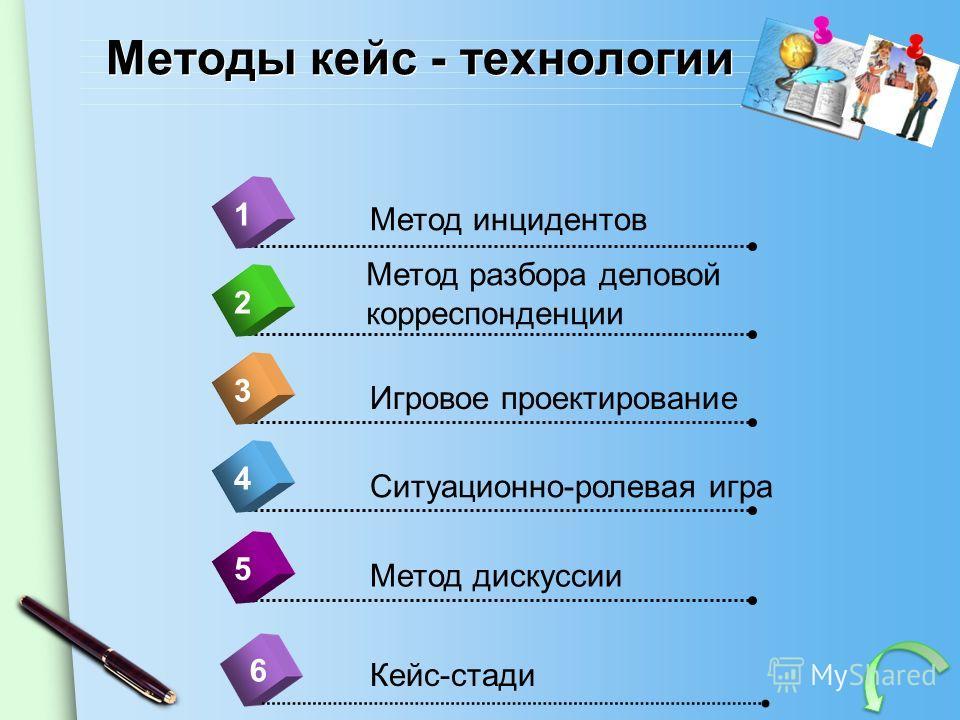 Методы кейс - технологии 4 Метод инцидентов 1 2 3 5 Метод разбора деловой корреспонденции Игровое проектирование Ситуационно-ролевая игра Метод дискуссии 6 Кейс-стади