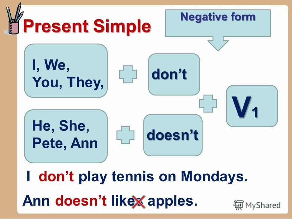 Present Simple Positive form I, We, You, They, V1V1V1V1 I play tennis on Mondays. He, She, Pete, Ann… VsVsVsVs Ann likes apples.