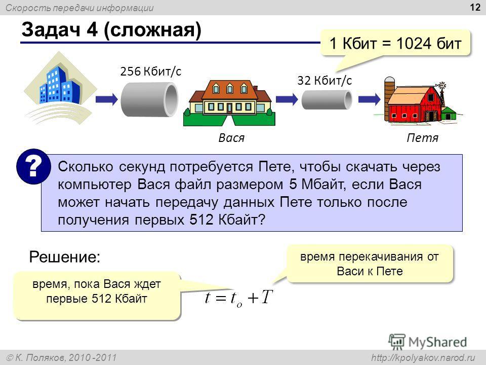 Скорость передачи информации К. Поляков, 2010 -2011 http://kpolyakov.narod.ru Задач 4 (сложная) 12 256 Кбит/с 32 Кбит/с ВасяПетя Сколько секунд потребуется Пете, чтобы скачать через компьютер Вася файл размером 5 Мбайт, если Вася может начать передач