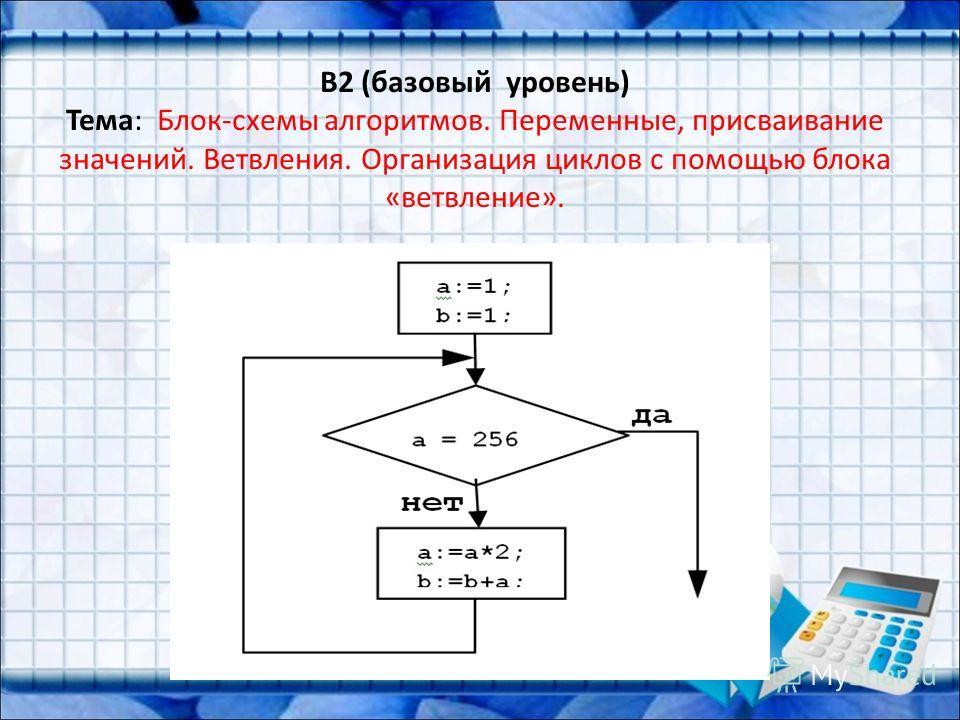 Алгоритм с помощью блок схем
